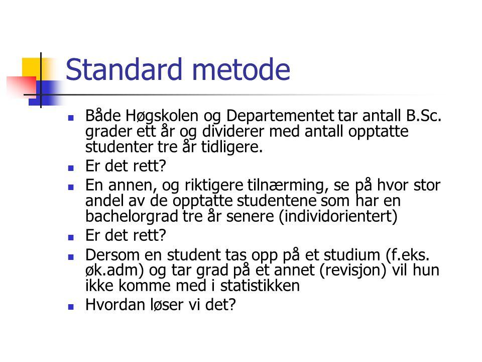 Standard metode Både Høgskolen og Departementet tar antall B.Sc. grader ett år og dividerer med antall opptatte studenter tre år tidligere.