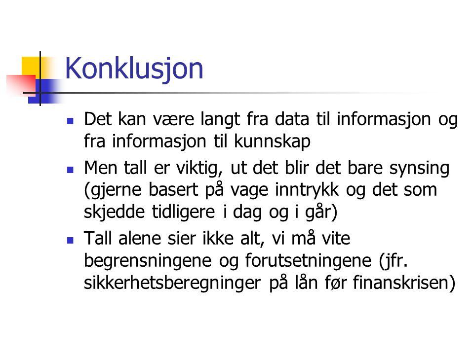 Konklusjon Det kan være langt fra data til informasjon og fra informasjon til kunnskap.