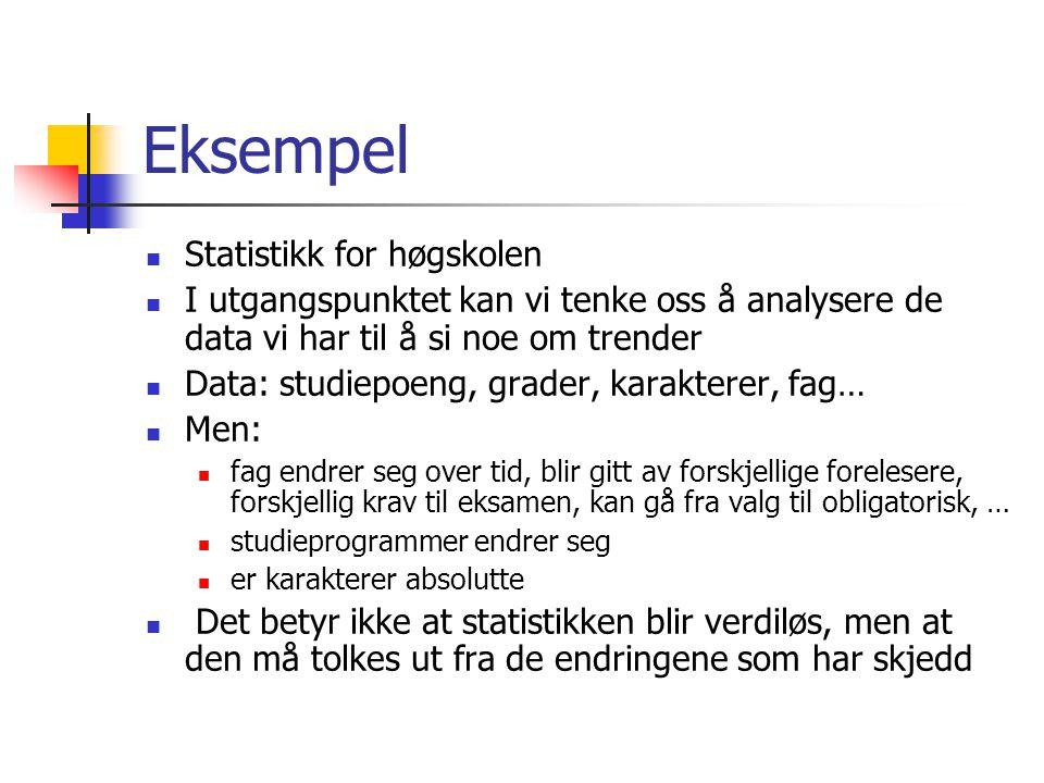 Eksempel Statistikk for høgskolen