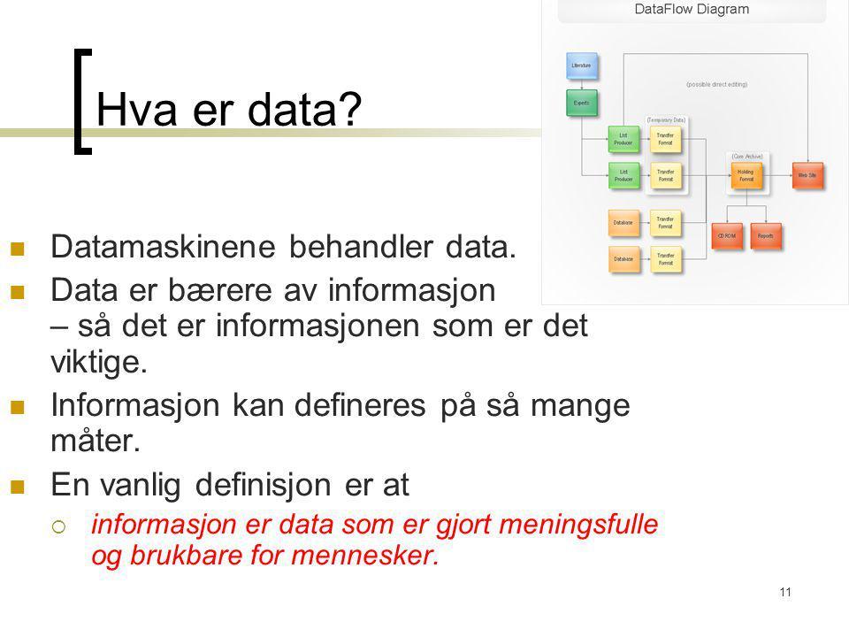 Hva er data Datamaskinene behandler data.