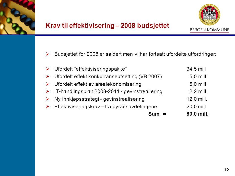 Krav til effektivisering – 2008 budsjettet