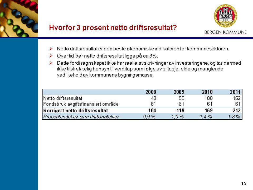Hvorfor 3 prosent netto driftsresultat