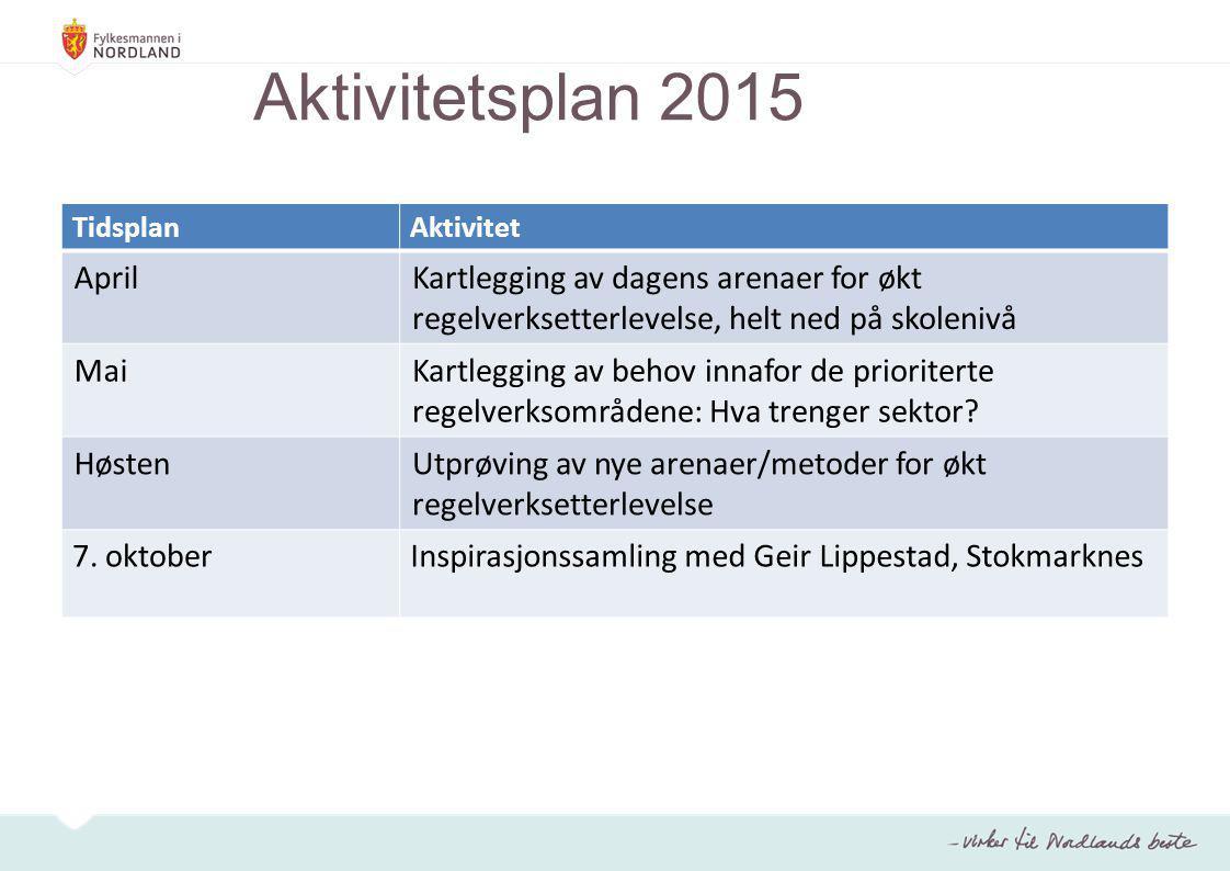 Aktivitetsplan 2015 Tidsplan. Aktivitet. April. Kartlegging av dagens arenaer for økt regelverksetterlevelse, helt ned på skolenivå.