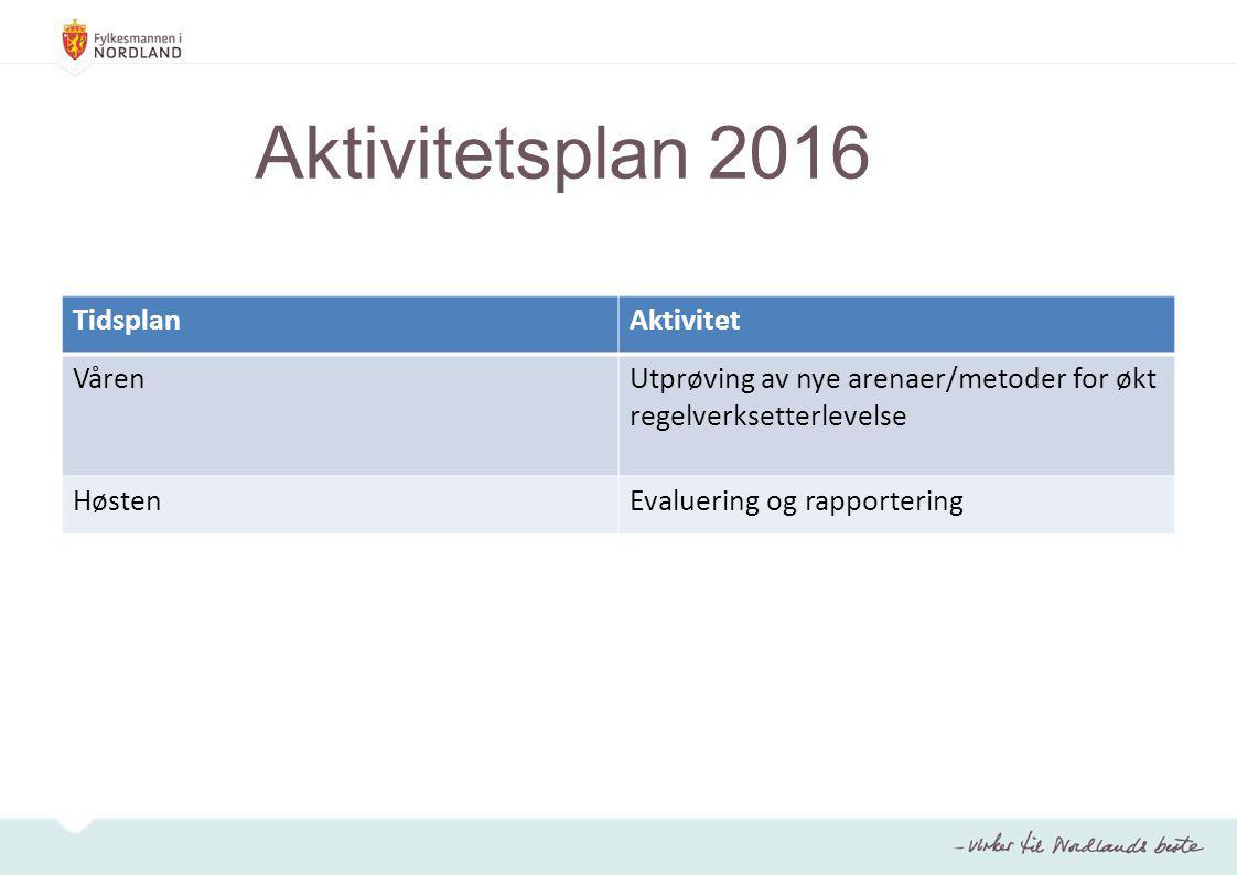 Aktivitetsplan 2016 Tidsplan Aktivitet Våren