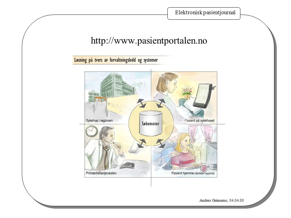 http://www.pasientportalen.no Elektronisk pasientjournal