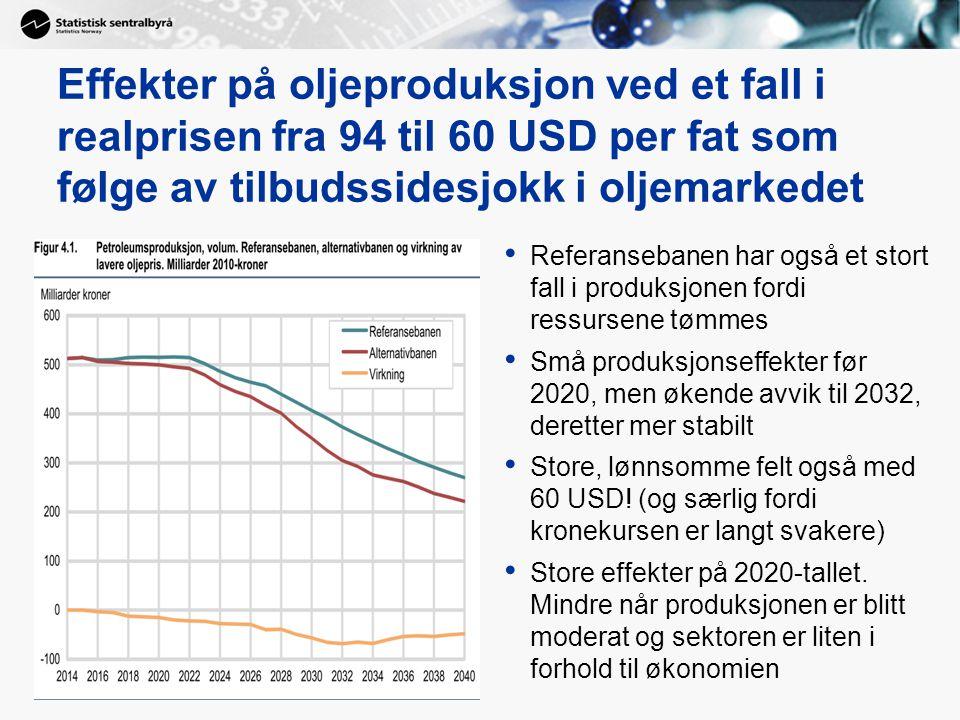 Effekter på oljeproduksjon ved et fall i realprisen fra 94 til 60 USD per fat som følge av tilbudssidesjokk i oljemarkedet