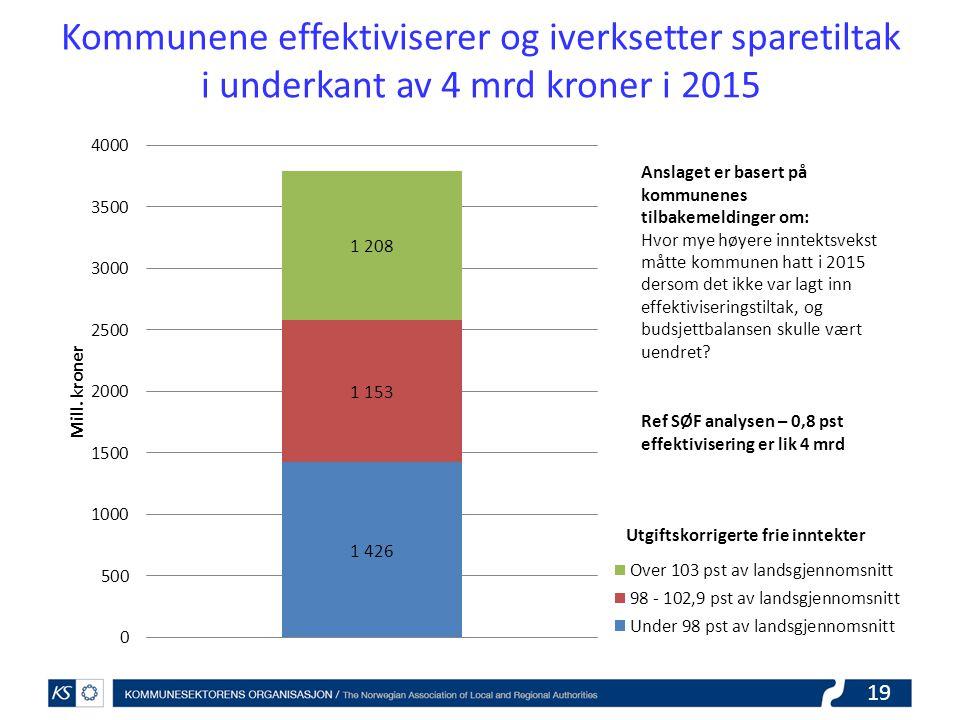 Kommunene effektiviserer og iverksetter sparetiltak i underkant av 4 mrd kroner i 2015