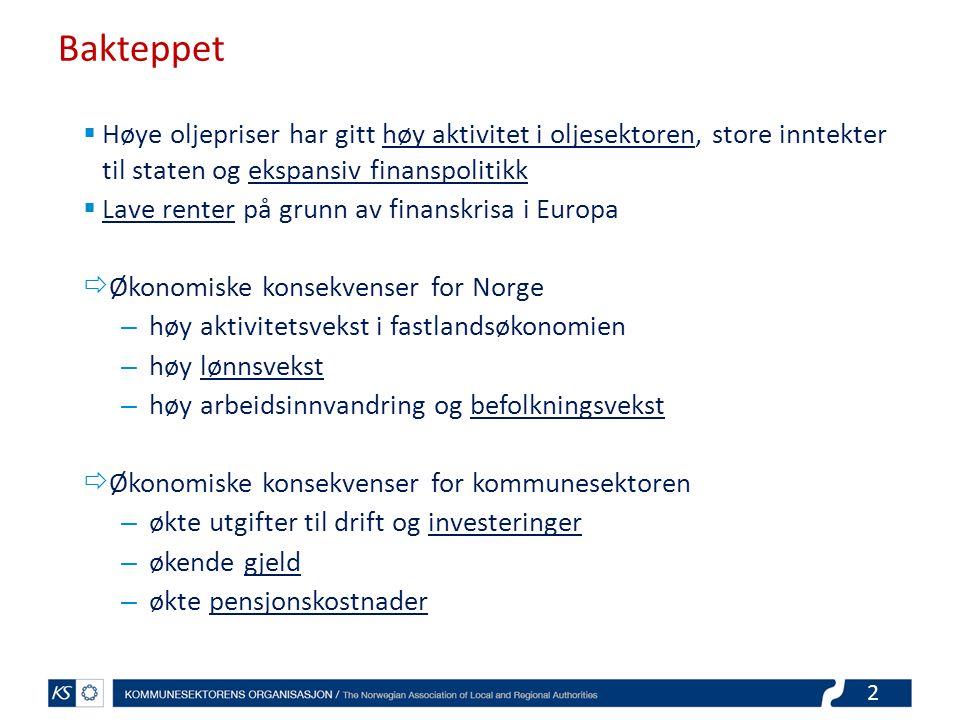 Bakteppet Høye oljepriser har gitt høy aktivitet i oljesektoren, store inntekter til staten og ekspansiv finanspolitikk.