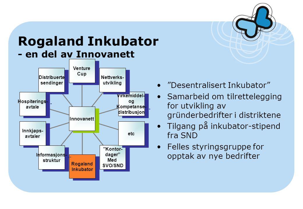 Rogaland Inkubator - en del av Innovanett