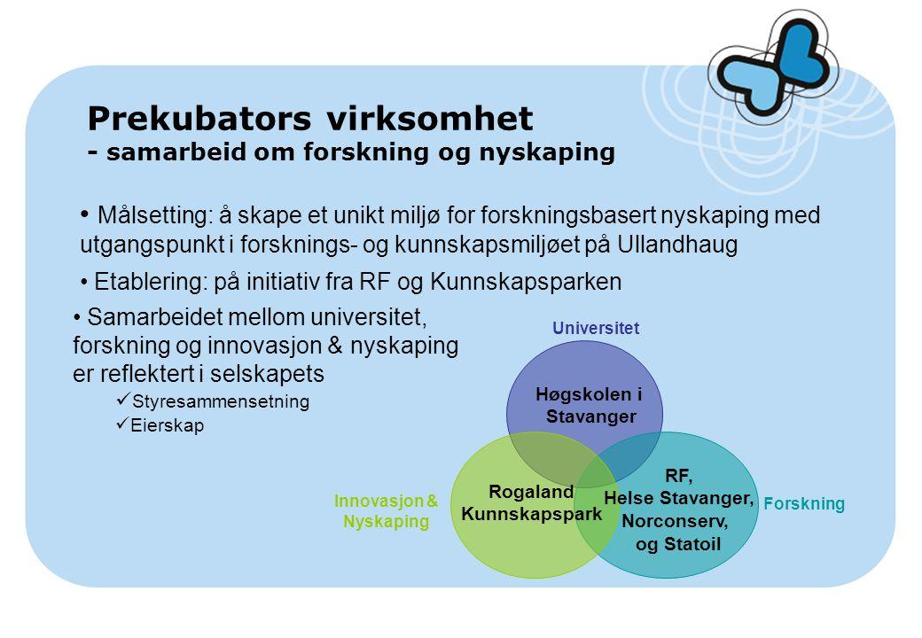 Prekubators virksomhet - samarbeid om forskning og nyskaping