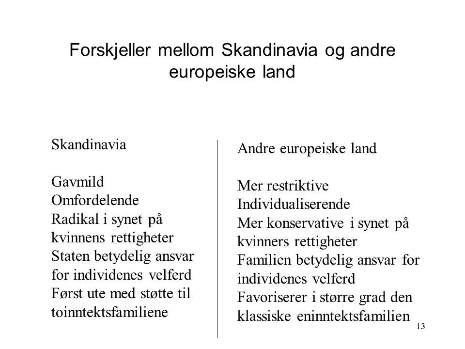 Forskjeller mellom Skandinavia og andre europeiske land