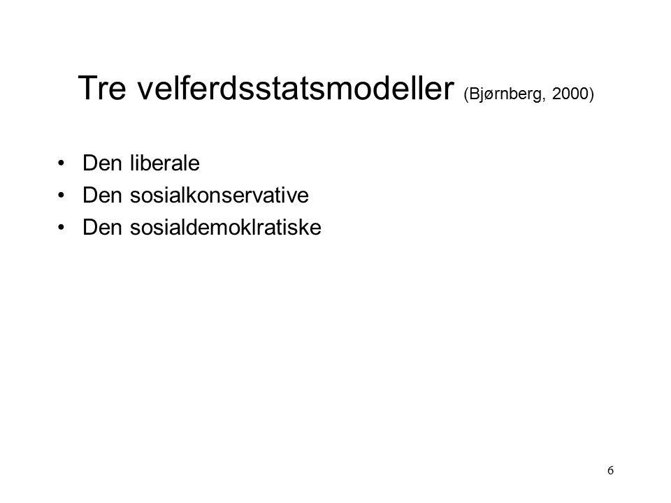 Tre velferdsstatsmodeller (Bjørnberg, 2000)