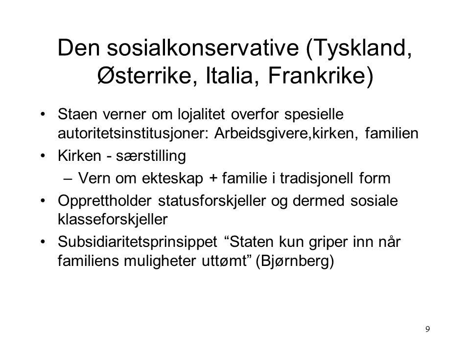 Den sosialkonservative (Tyskland, Østerrike, Italia, Frankrike)