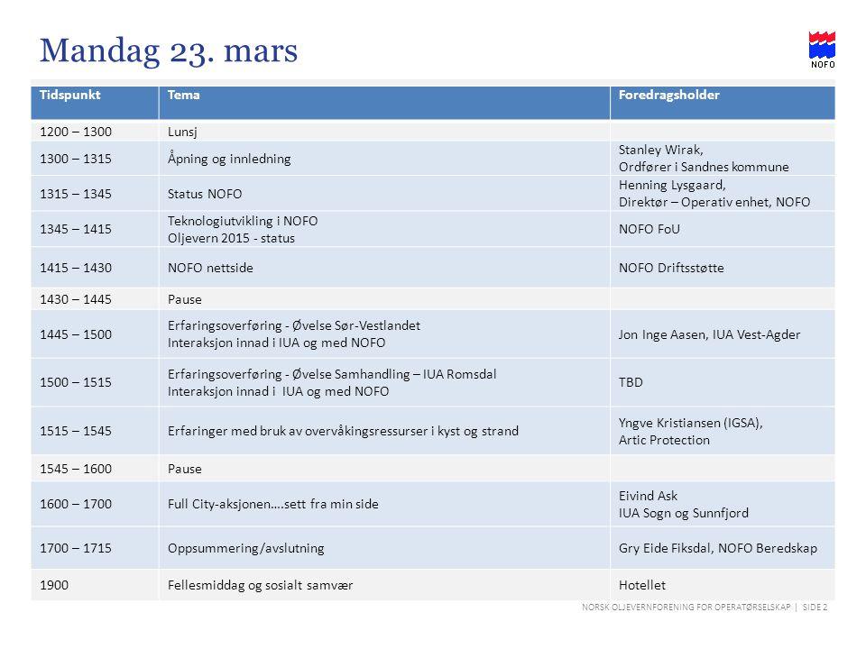 Mandag 23. mars Tidspunkt Tema Foredragsholder 1200 – 1300 Lunsj
