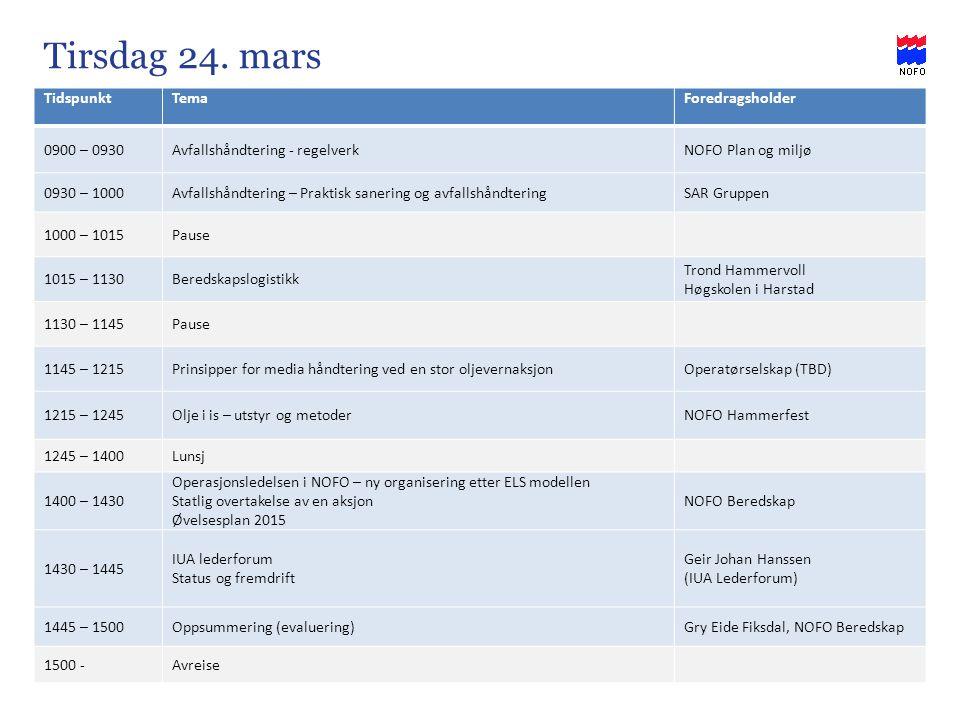 Tirsdag 24. mars Tidspunkt Tema Foredragsholder 0900 – 0930