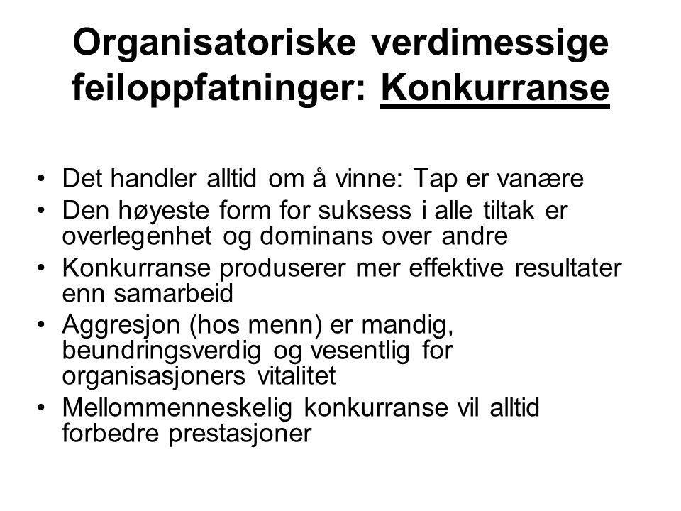 Organisatoriske verdimessige feiloppfatninger: Konkurranse