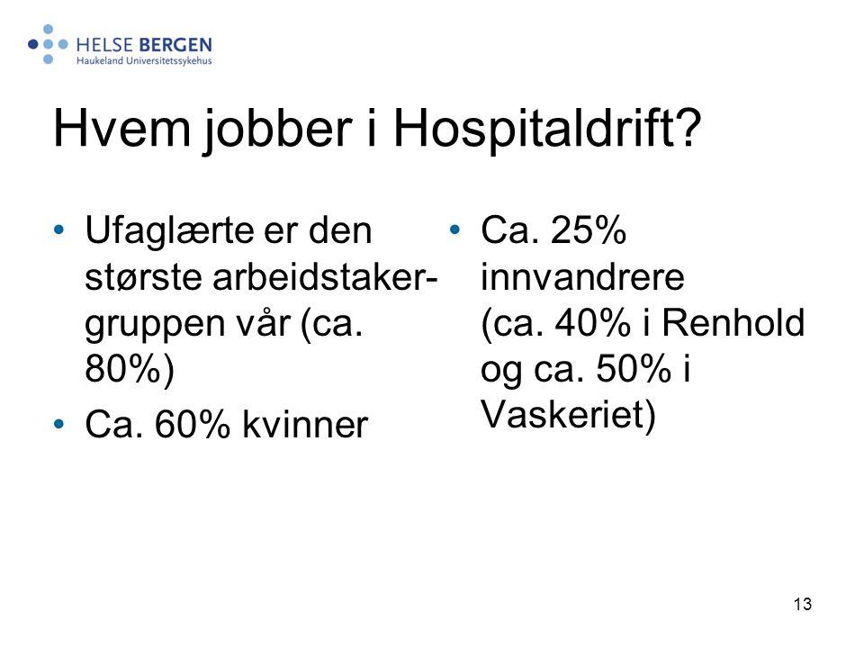 Hvem jobber i Hospitaldrift