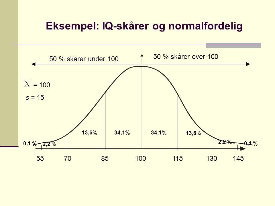 Eksempel: IQ-skårer og normalfordelig
