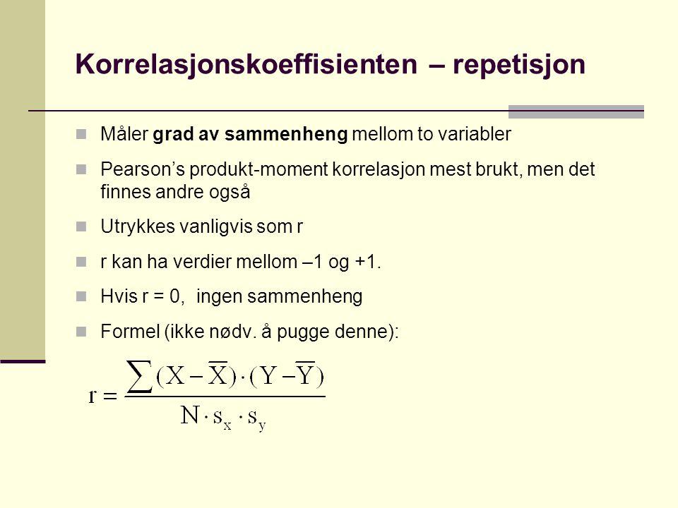 Korrelasjonskoeffisienten – repetisjon