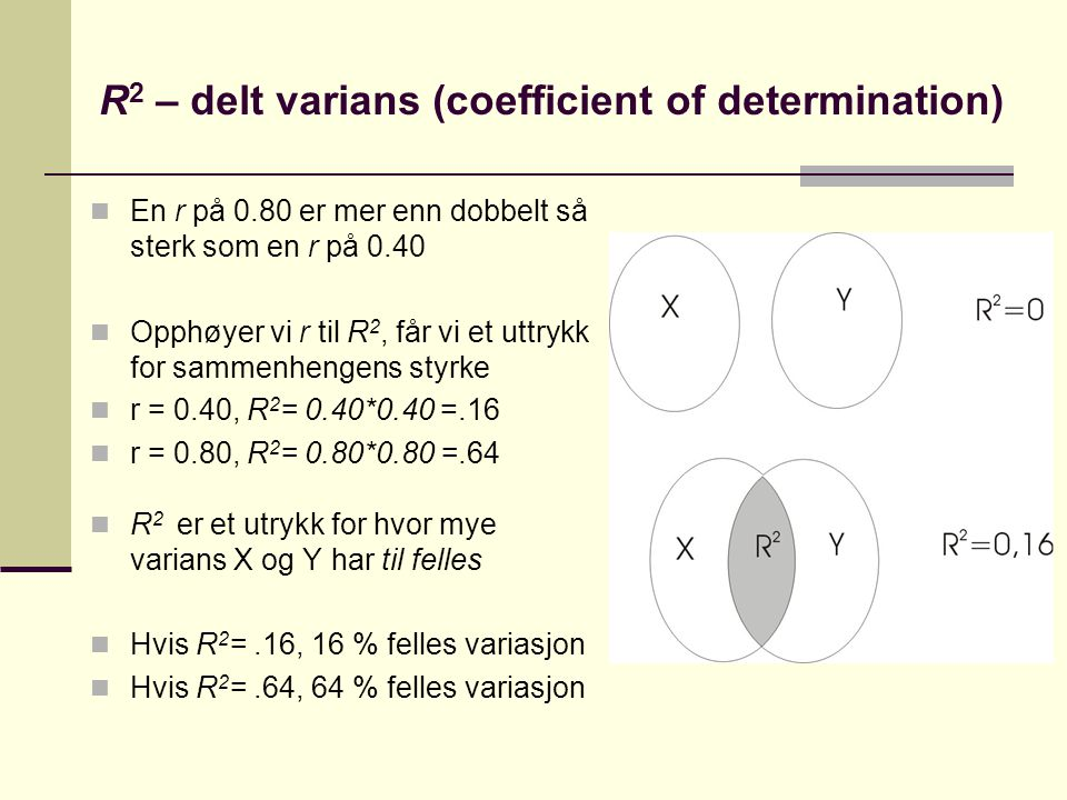 R2 – delt varians (coefficient of determination)