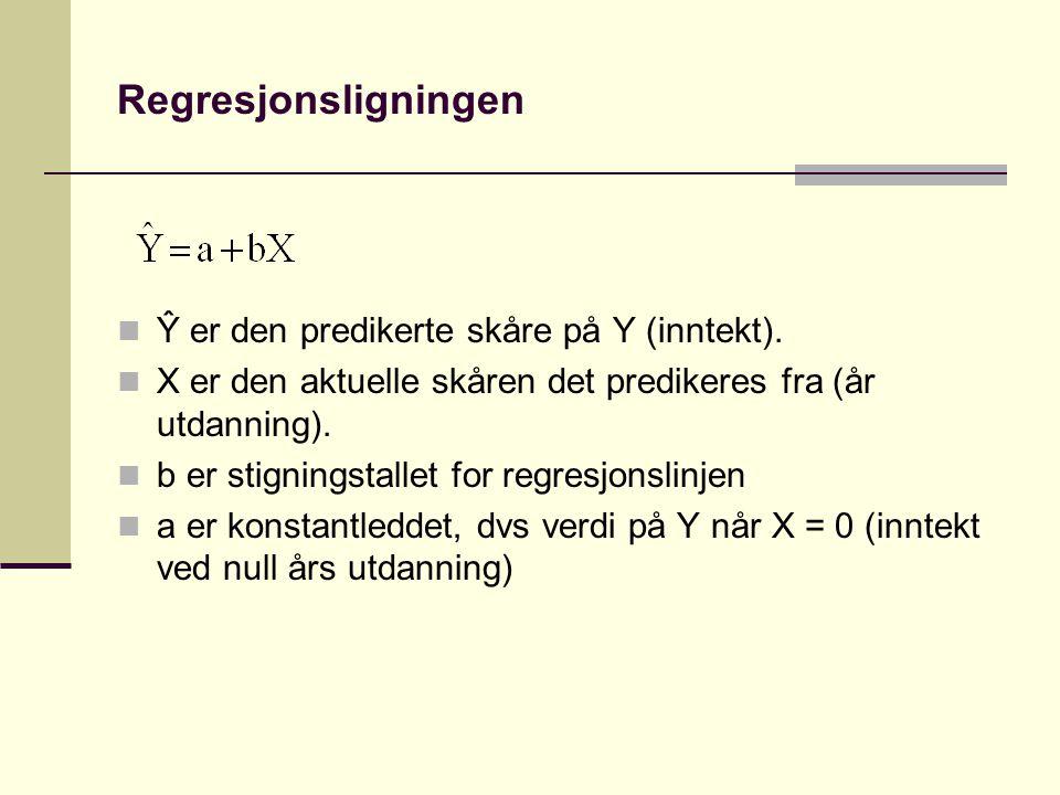 Regresjonsligningen Ŷ er den predikerte skåre på Y (inntekt).