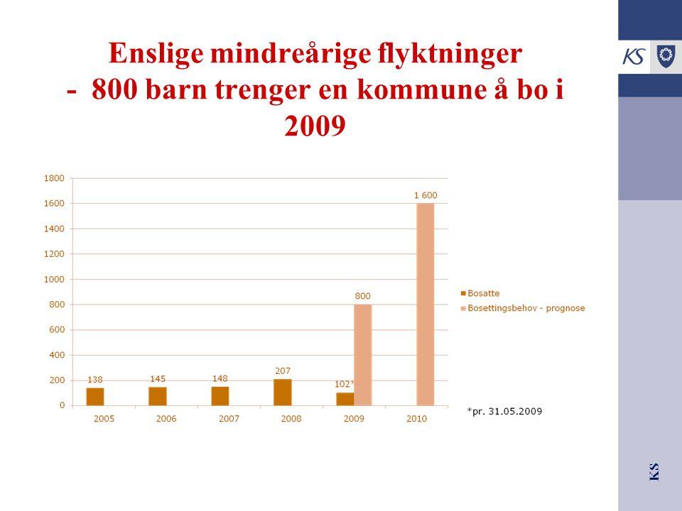 Enslige mindreårige flyktninger - 800 barn trenger en kommune å bo i 2009