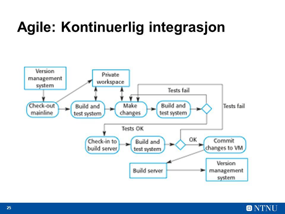 Agile: Kontinuerlig integrasjon
