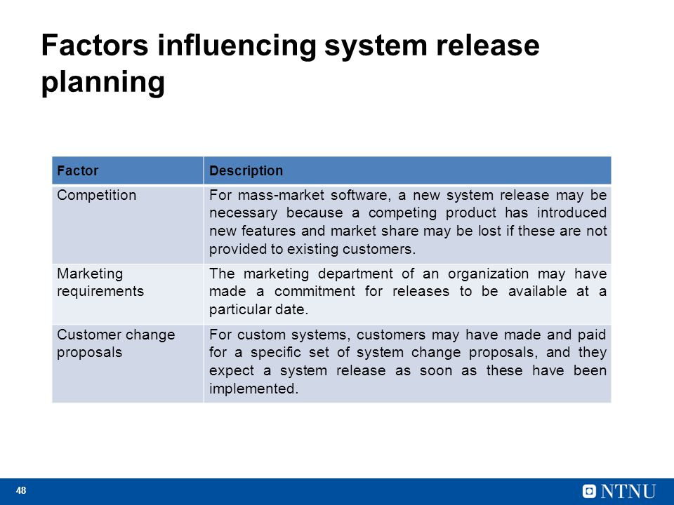 Factors influencing system release planning
