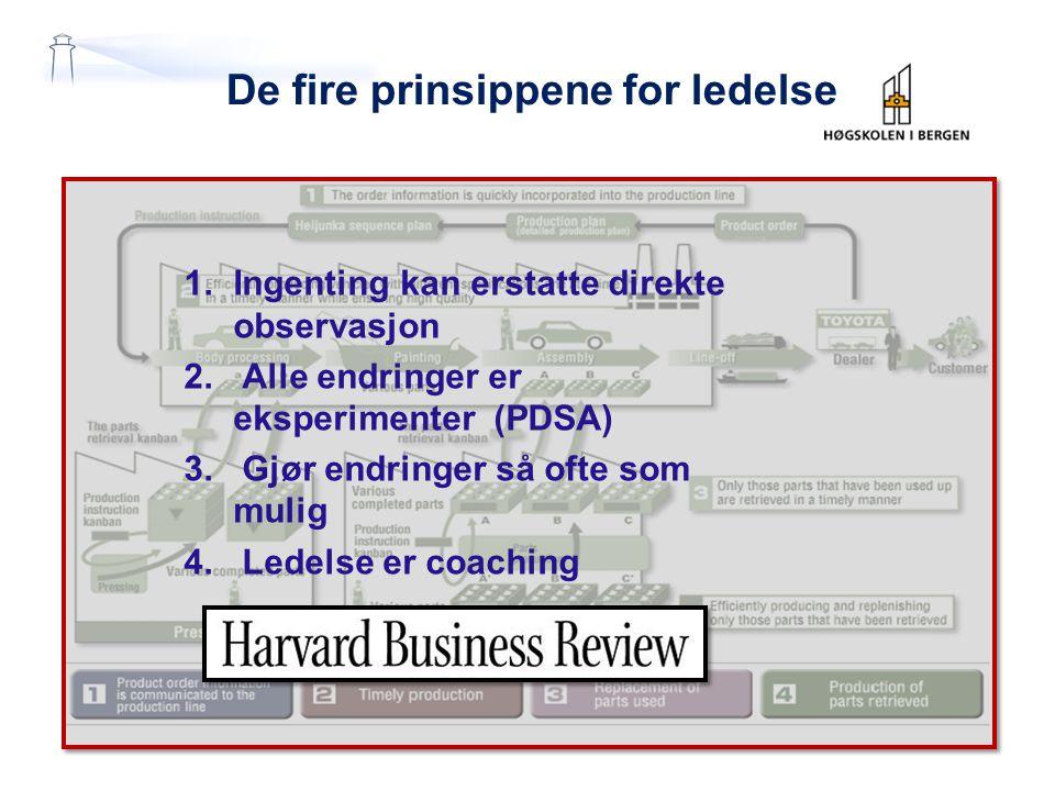 De fire prinsippene for ledelse