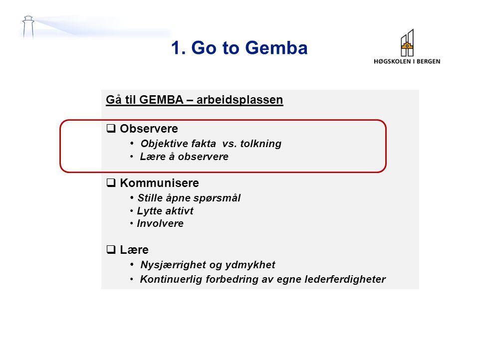 1. Go to Gemba Gå til GEMBA – arbeidsplassen Observere