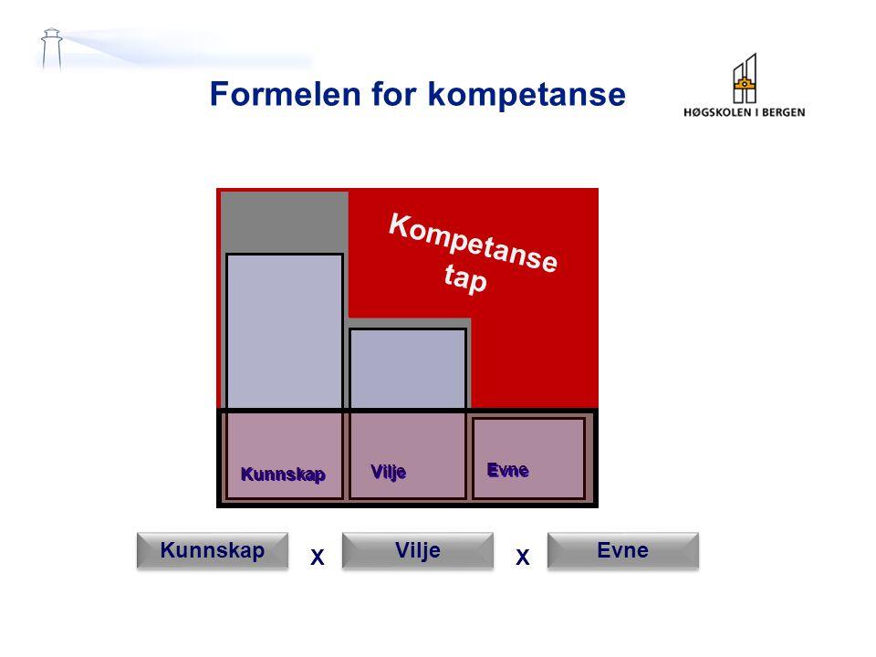 Formelen for kompetanse