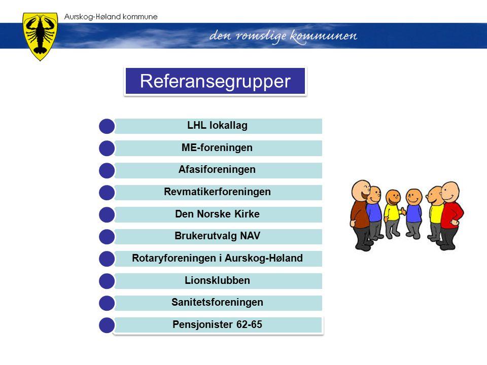 Revmatikerforeningen Rotaryforeningen i Aurskog-Høland