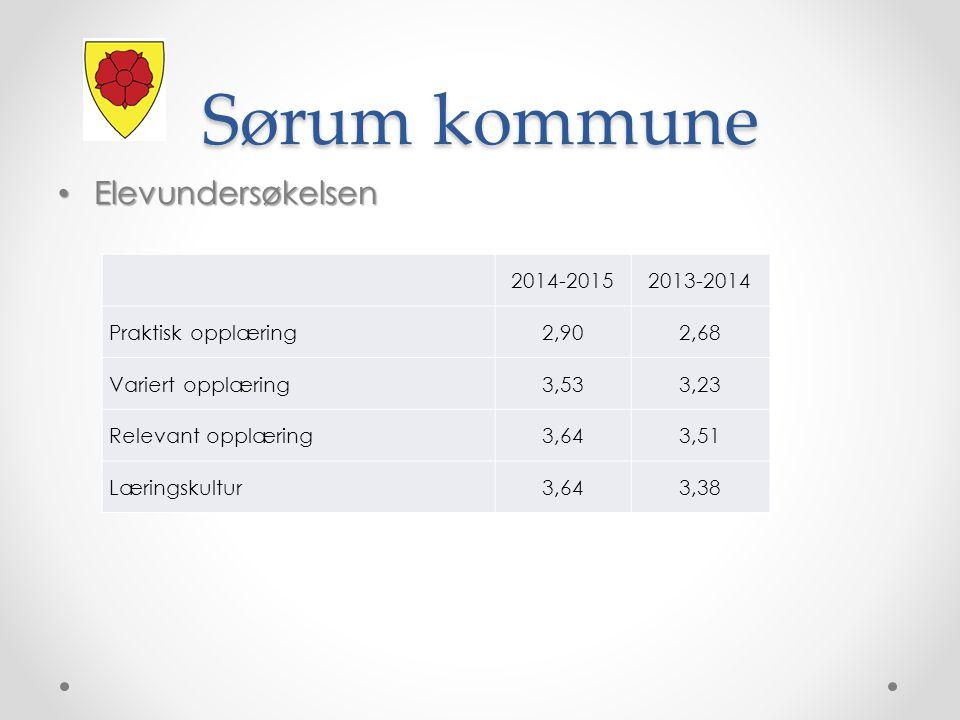Sørum kommune Elevundersøkelsen 2014-2015 2013-2014 Praktisk opplæring