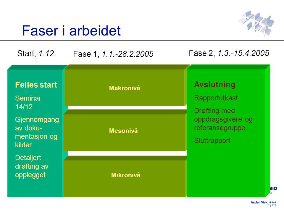 Faser i arbeidet Start, 1.12. Fase 1, 1.1.-28.2.2005