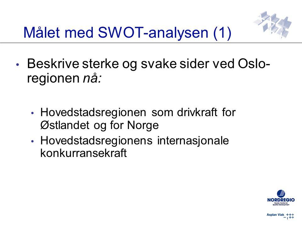 Målet med SWOT-analysen (1)