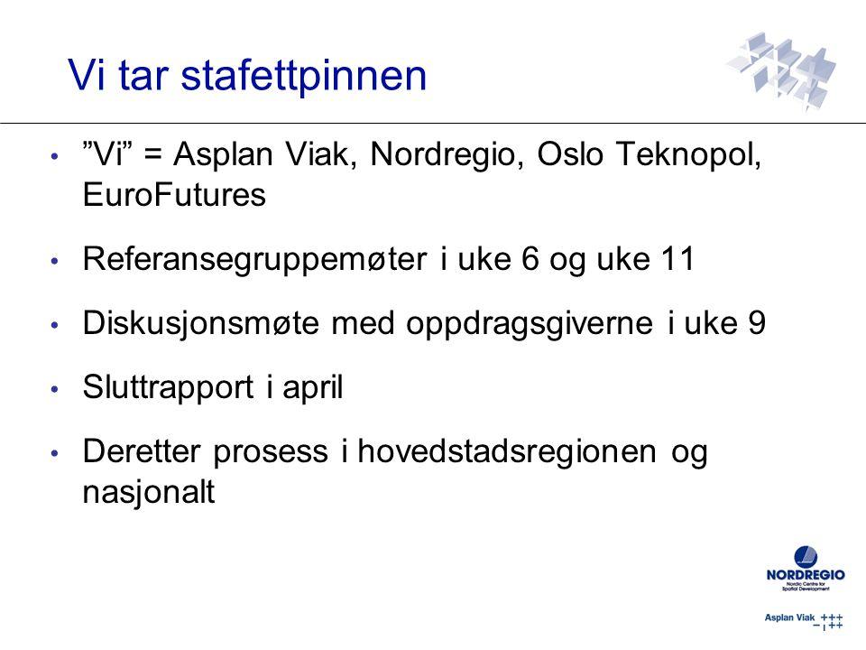 Vi tar stafettpinnen Vi = Asplan Viak, Nordregio, Oslo Teknopol, EuroFutures. Referansegruppemøter i uke 6 og uke 11.