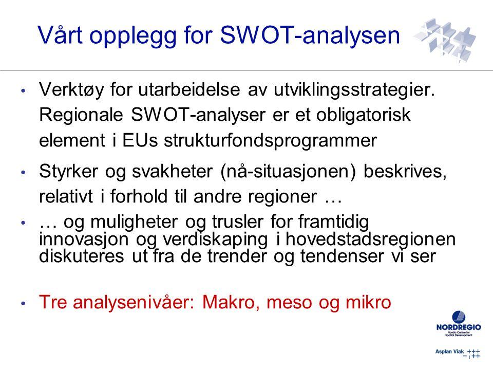 Vårt opplegg for SWOT-analysen