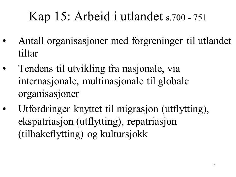 Kap 15: Arbeid i utlandet s.700 - 751