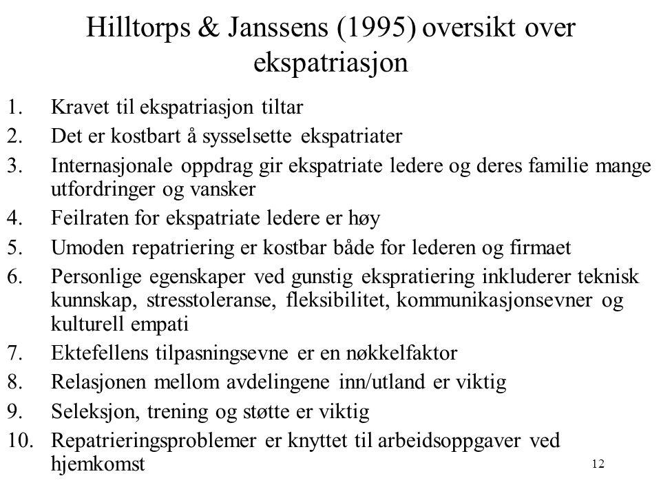 Hilltorps & Janssens (1995) oversikt over ekspatriasjon