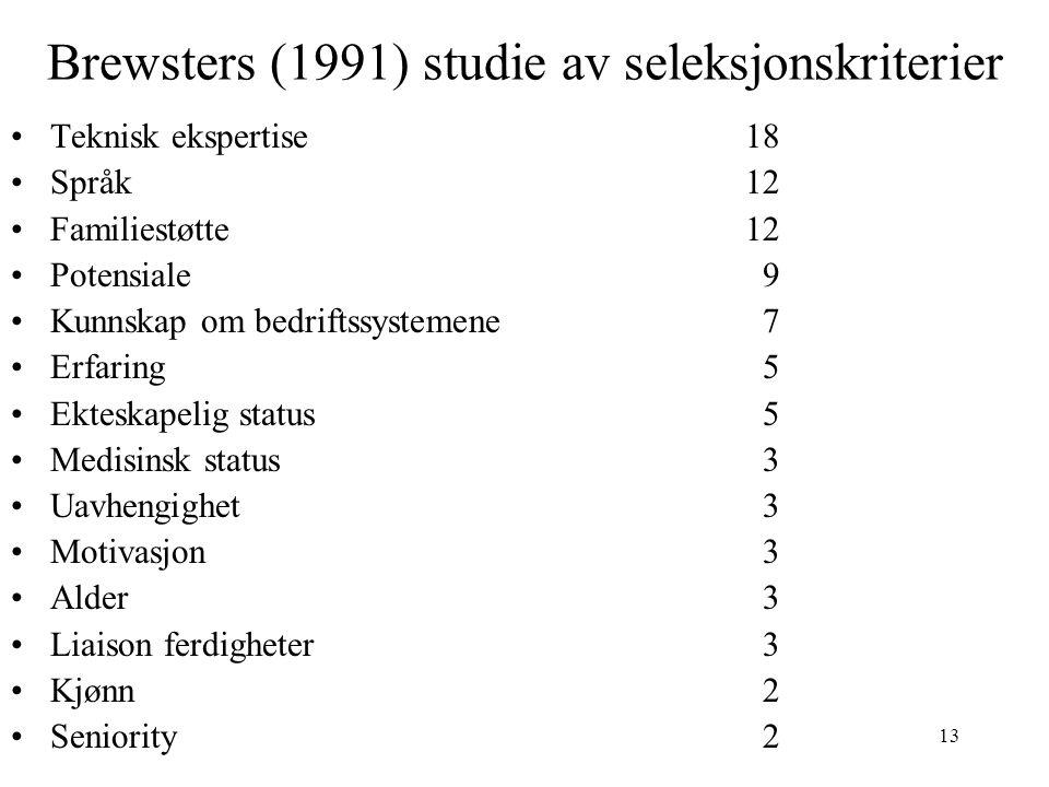 Brewsters (1991) studie av seleksjonskriterier