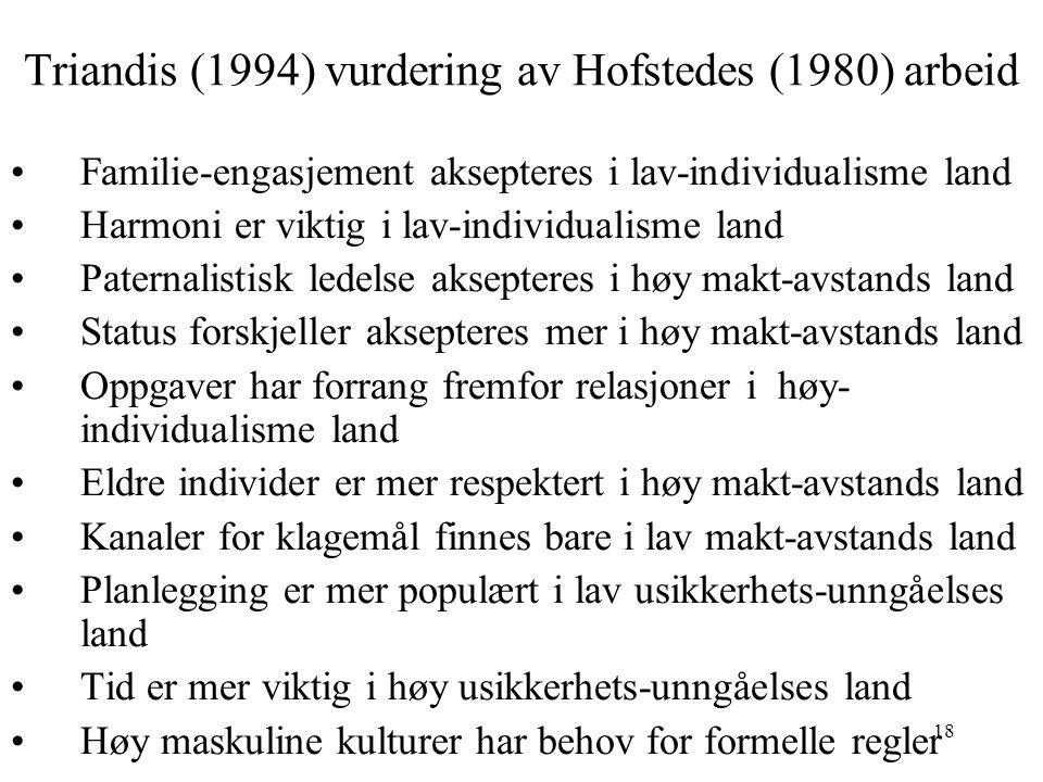 Triandis (1994) vurdering av Hofstedes (1980) arbeid