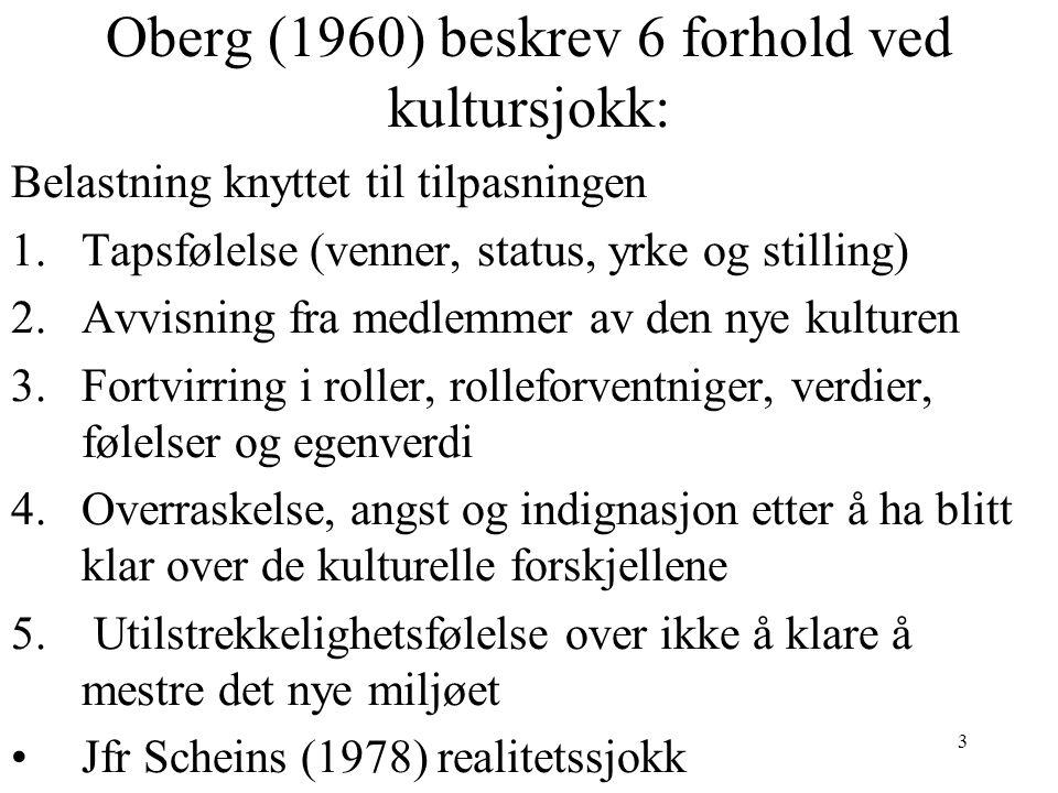 Oberg (1960) beskrev 6 forhold ved kultursjokk: