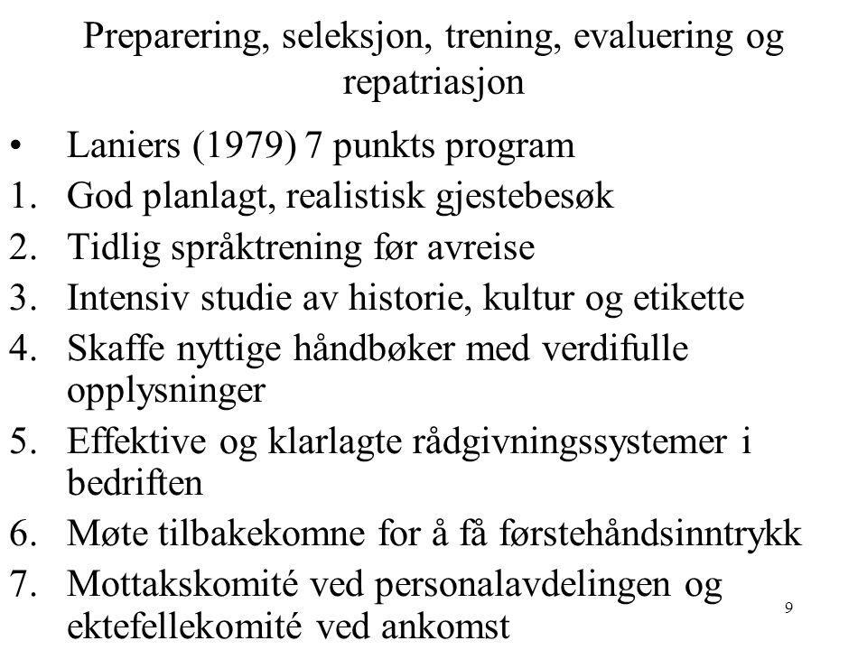 Preparering, seleksjon, trening, evaluering og repatriasjon