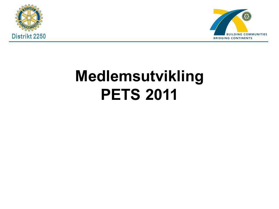Medlemsutvikling PETS 2011