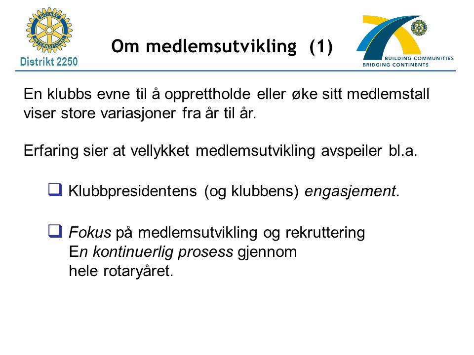 Om medlemsutvikling (1)