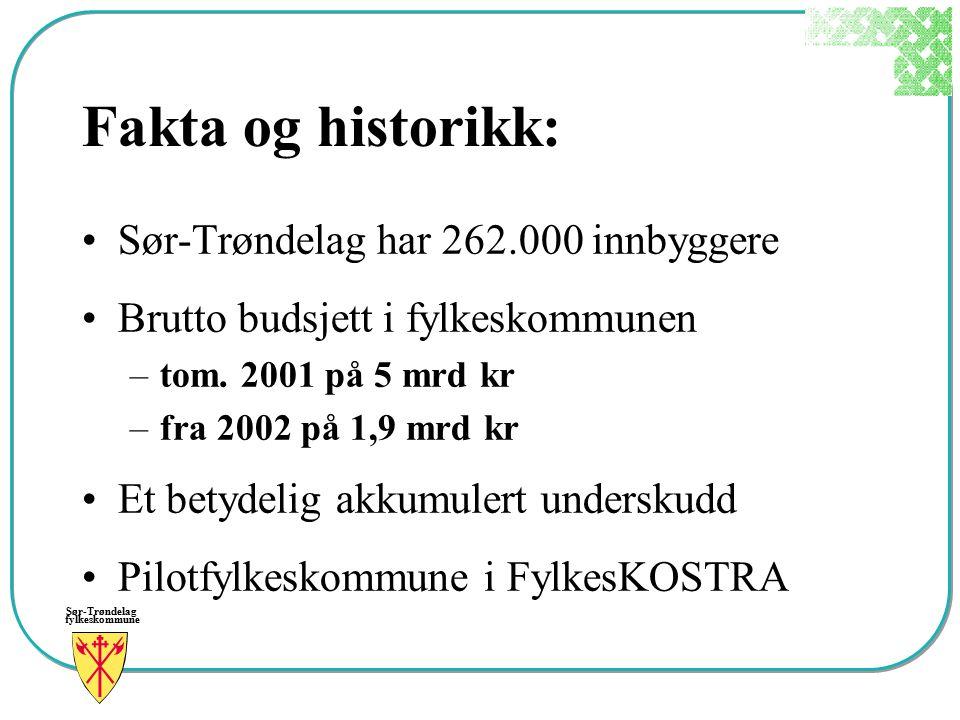 Fakta og historikk: Sør-Trøndelag har 262.000 innbyggere