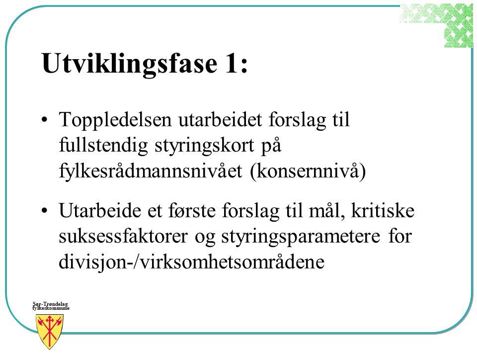 Utviklingsfase 1: Toppledelsen utarbeidet forslag til fullstendig styringskort på fylkesrådmannsnivået (konsernnivå)