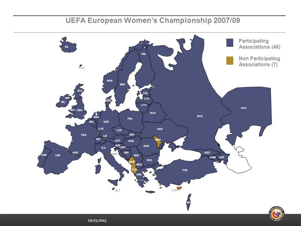 UEFA European Women's Championship 2007/09