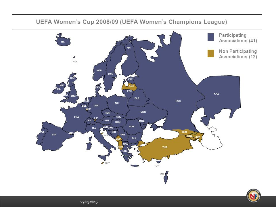 UEFA Women's Cup 2008/09 (UEFA Women's Champions League)