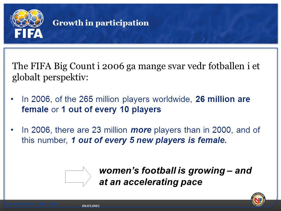 Growth in participation